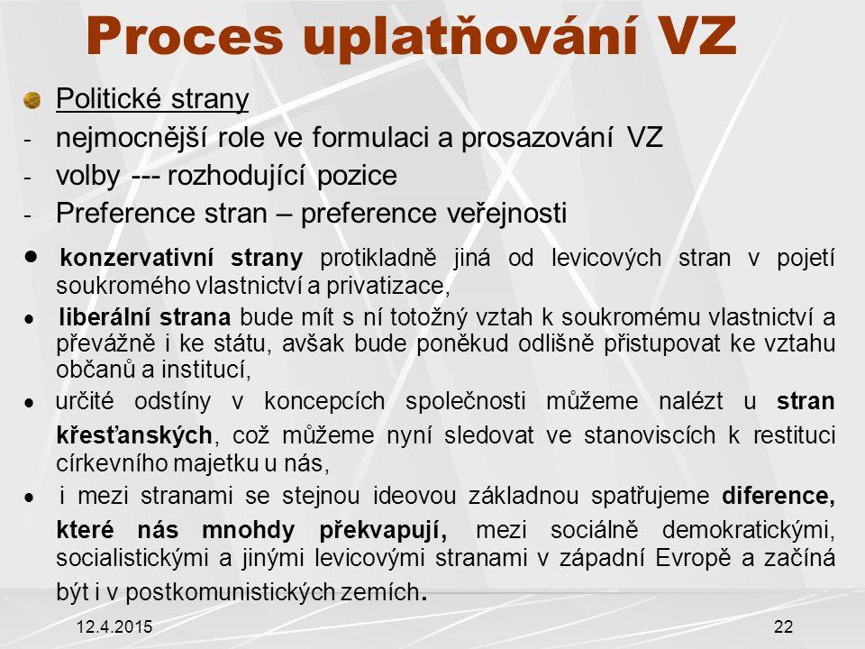 12.4.201522 Proces uplatňování VZ Politické strany - nejmocnější role ve formulaci a prosazování VZ - volby --- rozhodující pozice - Preference stran