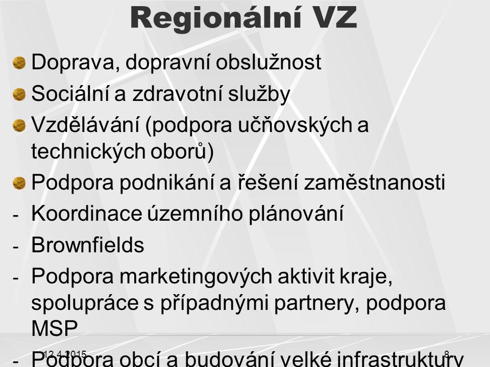 Regionální VZ Doprava, dopravní obslužnost Sociální a zdravotní služby Vzdělávání (podpora učňovských a technických oborů) Podpora podnikání a řešení