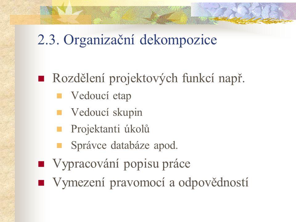2.3. Organizační dekompozice Rozdělení projektových funkcí např. Vedoucí etap Vedoucí skupin Projektanti úkolů Správce databáze apod. Vypracování popi