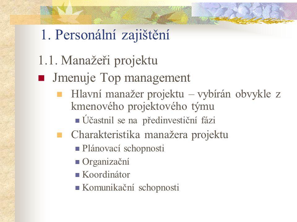 1. Personální zajištění 1.1. Manažeři projektu Jmenuje Top management Hlavní manažer projektu – vybírán obvykle z kmenového projektového týmu Účastnil