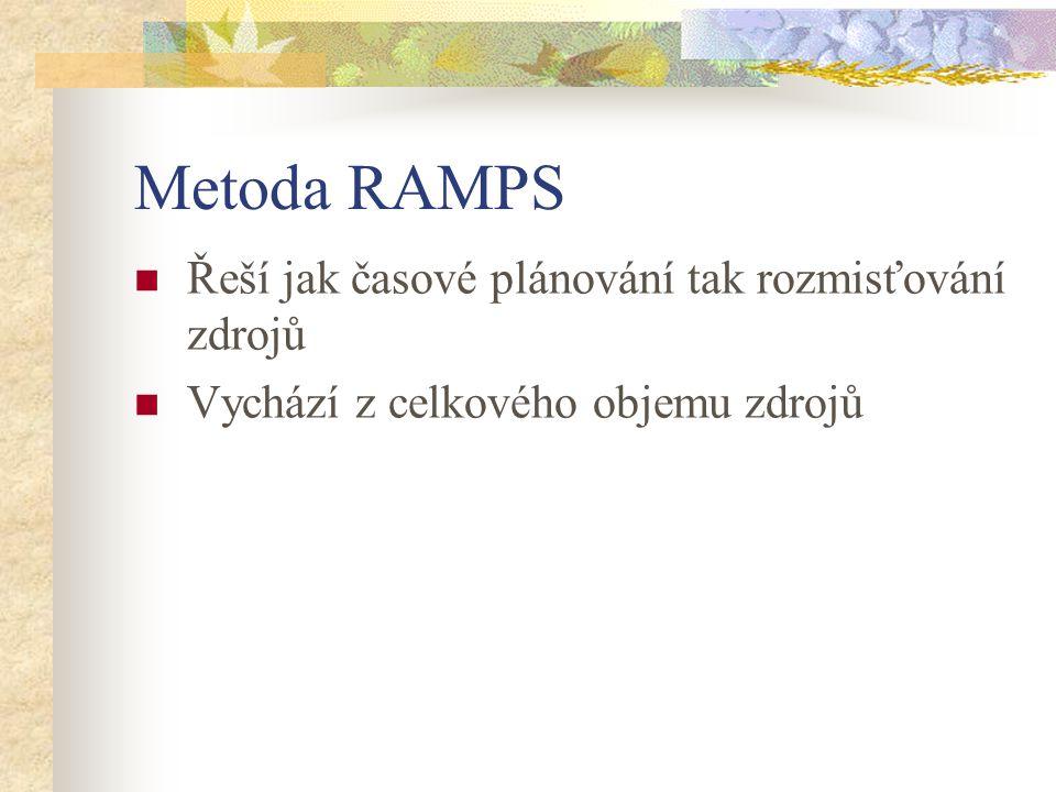 Metoda RAMPS Řeší jak časové plánování tak rozmisťování zdrojů Vychází z celkového objemu zdrojů