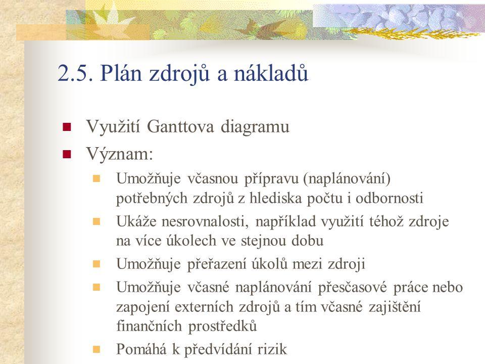 2.5. Plán zdrojů a nákladů Využití Ganttova diagramu Význam: Umožňuje včasnou přípravu (naplánování) potřebných zdrojů z hlediska počtu i odbornosti U