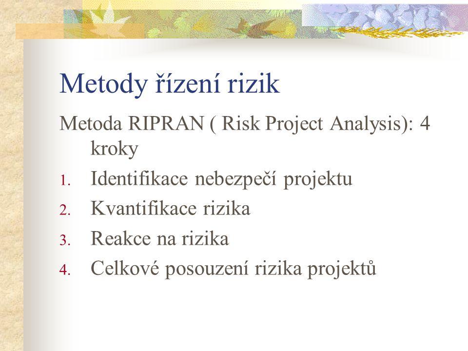 Metody řízení rizik Metoda RIPRAN ( Risk Project Analysis): 4 kroky 1. Identifikace nebezpečí projektu 2. Kvantifikace rizika 3. Reakce na rizika 4. C