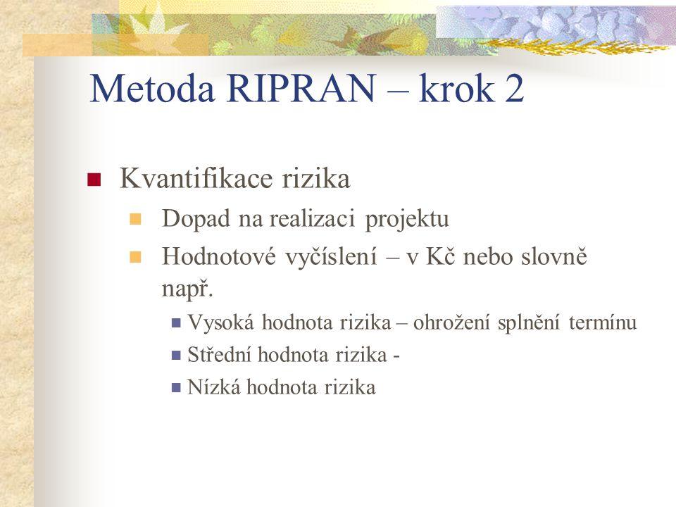 Metoda RIPRAN – krok 2 Kvantifikace rizika Dopad na realizaci projektu Hodnotové vyčíslení – v Kč nebo slovně např. Vysoká hodnota rizika – ohrožení s