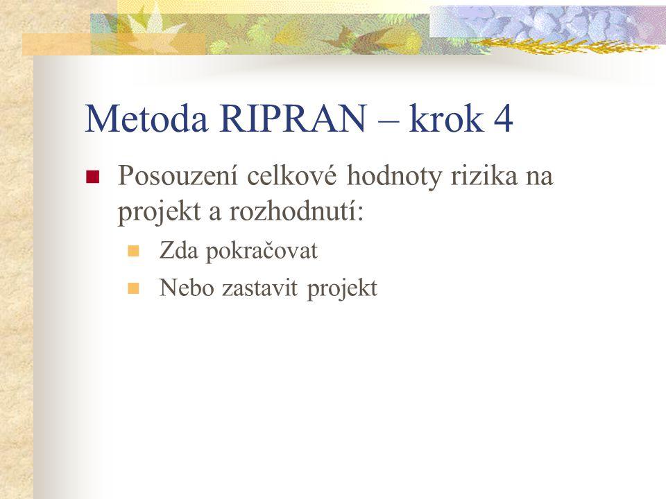 Metoda RIPRAN – krok 4 Posouzení celkové hodnoty rizika na projekt a rozhodnutí: Zda pokračovat Nebo zastavit projekt
