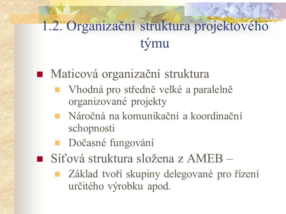 1.2. Organizační struktura projektového týmu Maticová organizační struktura Vhodná pro středně velké a paralelně organizované projekty Náročná na komu