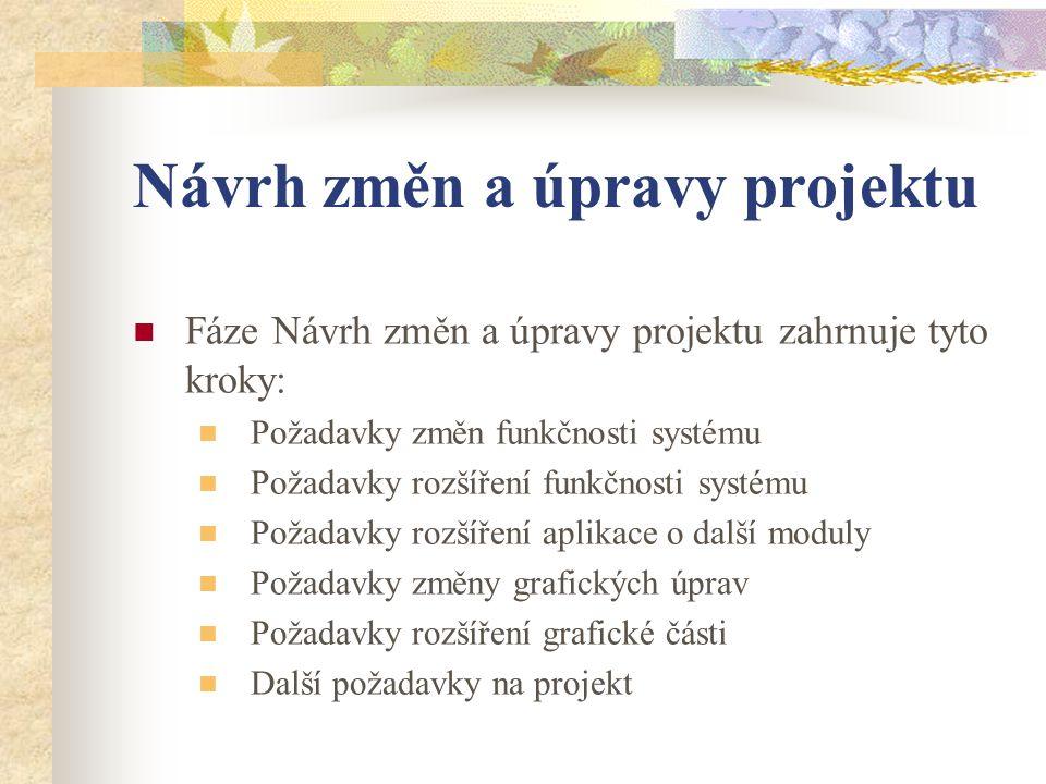 Návrh změn a úpravy projektu Fáze Návrh změn a úpravy projektu zahrnuje tyto kroky: Požadavky změn funkčnosti systému Požadavky rozšíření funkčnosti s