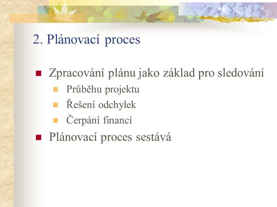 2. Plánovací proces Zpracování plánu jako základ pro sledování Průběhu projektu Řešení odchylek Čerpání financí Plánovací proces sestává