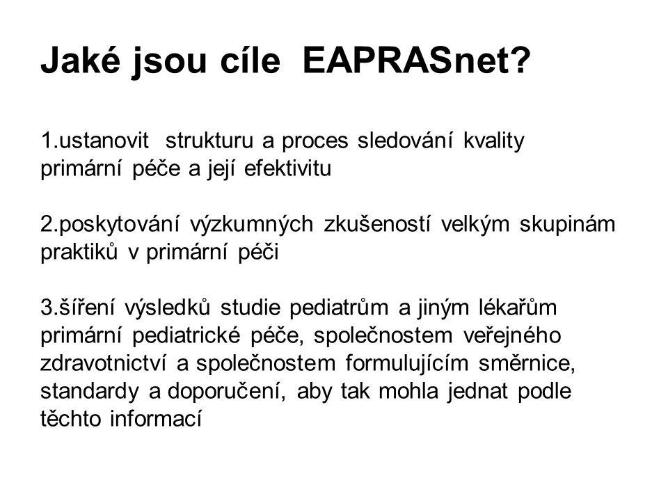 Jaké jsou cíle EAPRASnet? 1.ustanovit strukturu a proces sledování kvality primární péče a její efektivitu 2.poskytování výzkumných zkušeností velkým