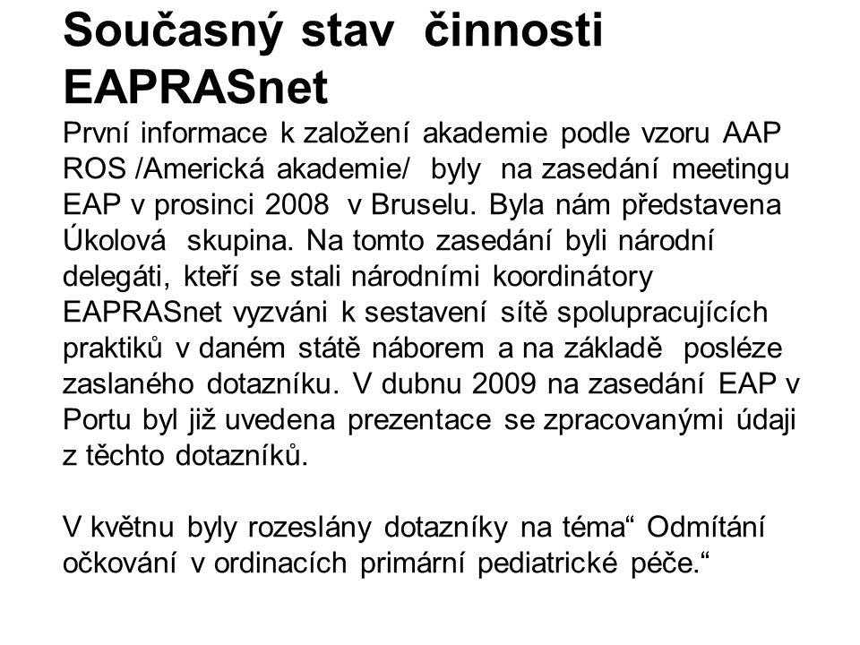 Současný stav činnosti EAPRASnet První informace k založení akademie podle vzoru AAP ROS /Americká akademie/ byly na zasedání meetingu EAP v prosinci 2008 v Bruselu.