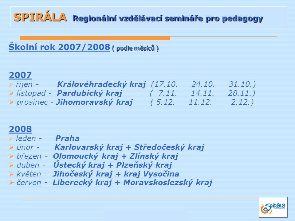 ( podle měsíců ) Školní rok 2007/2008 ( podle měsíců ) 2007  říjen - Královéhradecký kraj (17.10. 24.10. 31.10.)  listopad - Pardubický kraj ( 7.11.