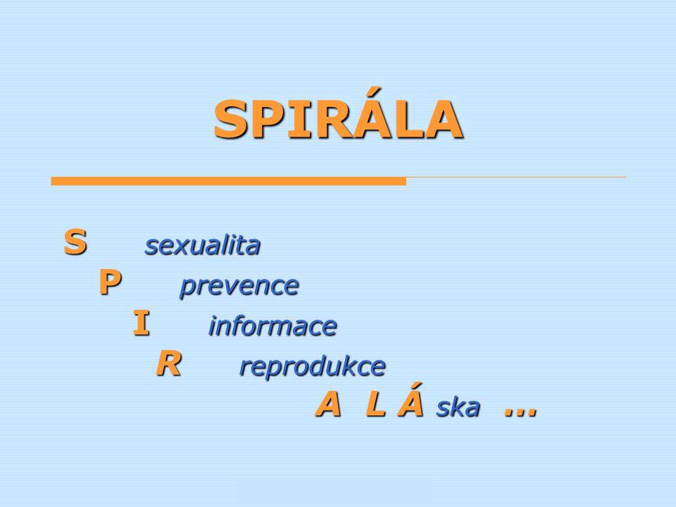 SPIRÁLASPIRÁLA S sexualita P prevence P prevence I informace I informace R reprodukce R reprodukce A L Á ska … A L Á ska …