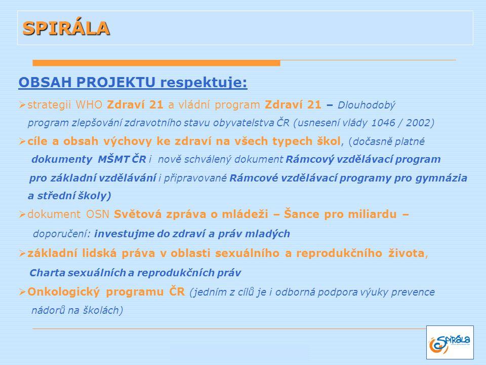 OBSAH PROJEKTU respektuje:  strategii WHO Zdraví 21 a vládní program Zdraví 21 – Dlouhodobý program zlepšování zdravotního stavu obyvatelstva ČR (usn