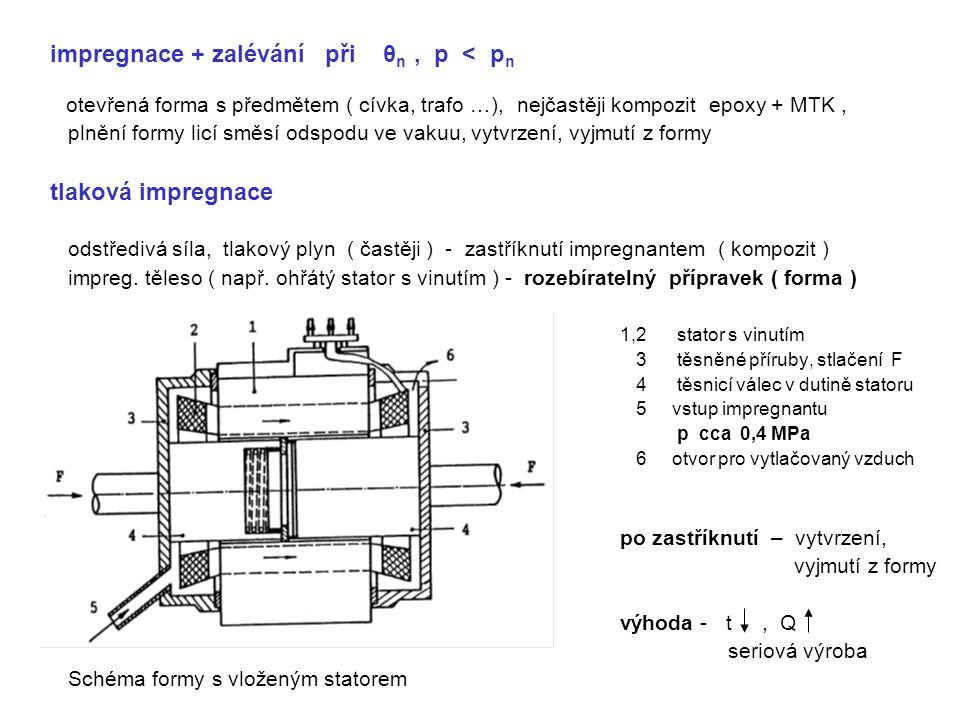 impregnace + zalévání při θ n, p < p n otevřená forma s předmětem ( cívka, trafo …), nejčastěji kompozit epoxy + MTK, plnění formy licí směsí odspodu ve vakuu, vytvrzení, vyjmutí z formy tlaková impregnace odstředivá síla, tlakový plyn ( častěji ) - zastříknutí impregnantem ( kompozit ) impreg.
