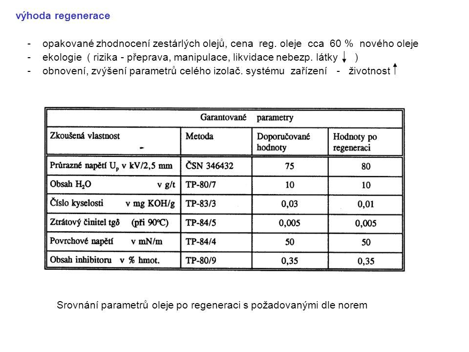 výhoda regenerace - opakované zhodnocení zestárlých olejů, cena reg. oleje cca 60 % nového oleje - ekologie ( rizika - přeprava, manipulace, likvidace