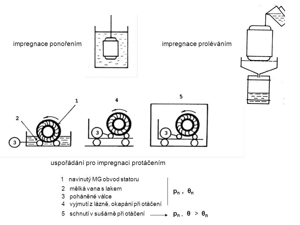 impregnace při p n, θ M > θ n, θ M > θ var těkavých složek např.