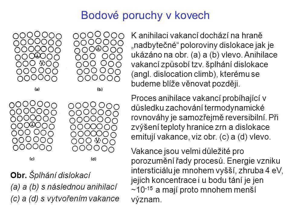 """Obr. Šplhání dislokací (a) a (b) s následnou anihilací (c) a (d) s vytvořením vakance Bodové poruchy v kovech K anihilaci vakancí dochází na hraně """"na"""