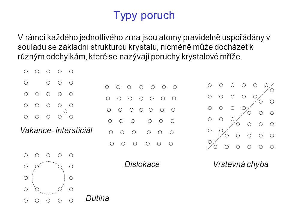 Typy poruch V rámci každého jednotlivého zrna jsou atomy pravidelně uspořádány v souladu se základní strukturou krystalu, nicméně může docházet k různ