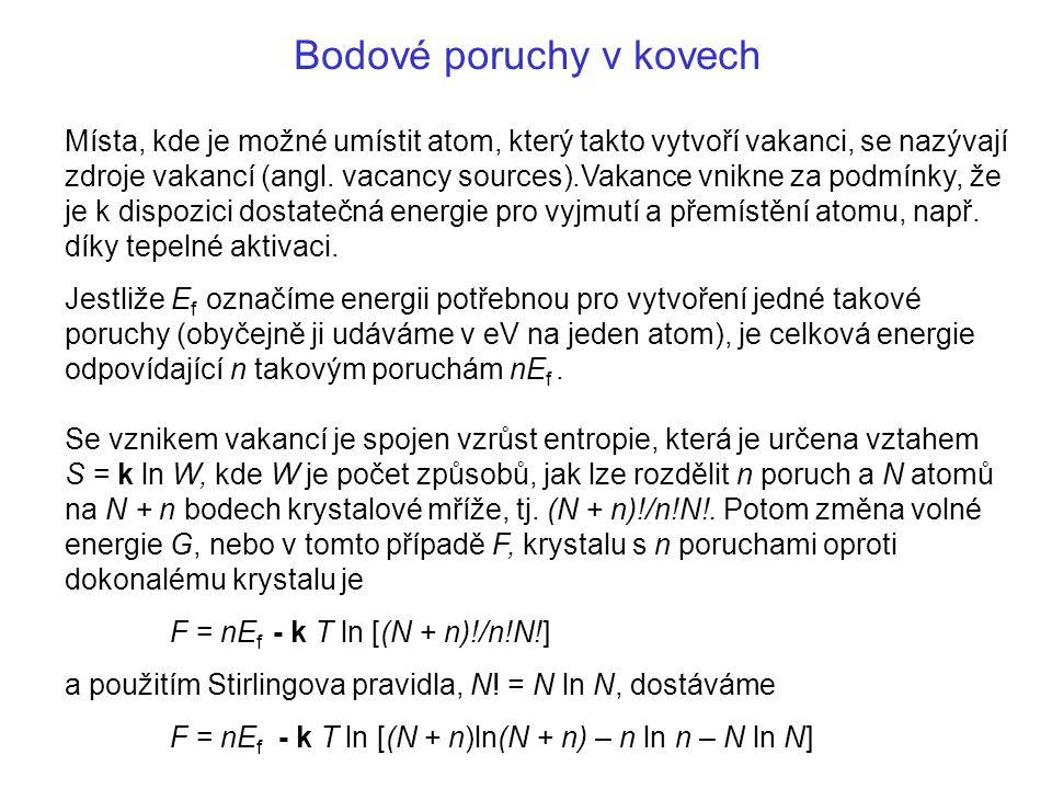 Bodové poruchy v kovech Místa, kde je možné umístit atom, který takto vytvoří vakanci, se nazývají zdroje vakancí (angl. vacancy sources).Vakance vnik