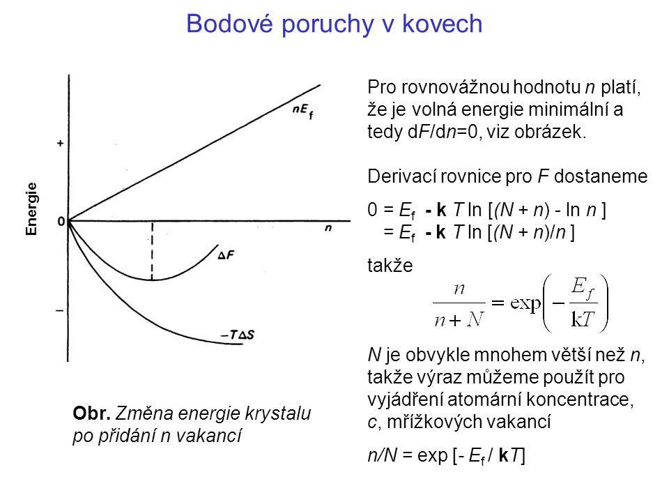 Bodové poruchy v kovech Pro rovnovážnou hodnotu n platí, že je volná energie minimální a tedy dF/dn=0, viz obrázek. Derivací rovnice pro F dostaneme 0
