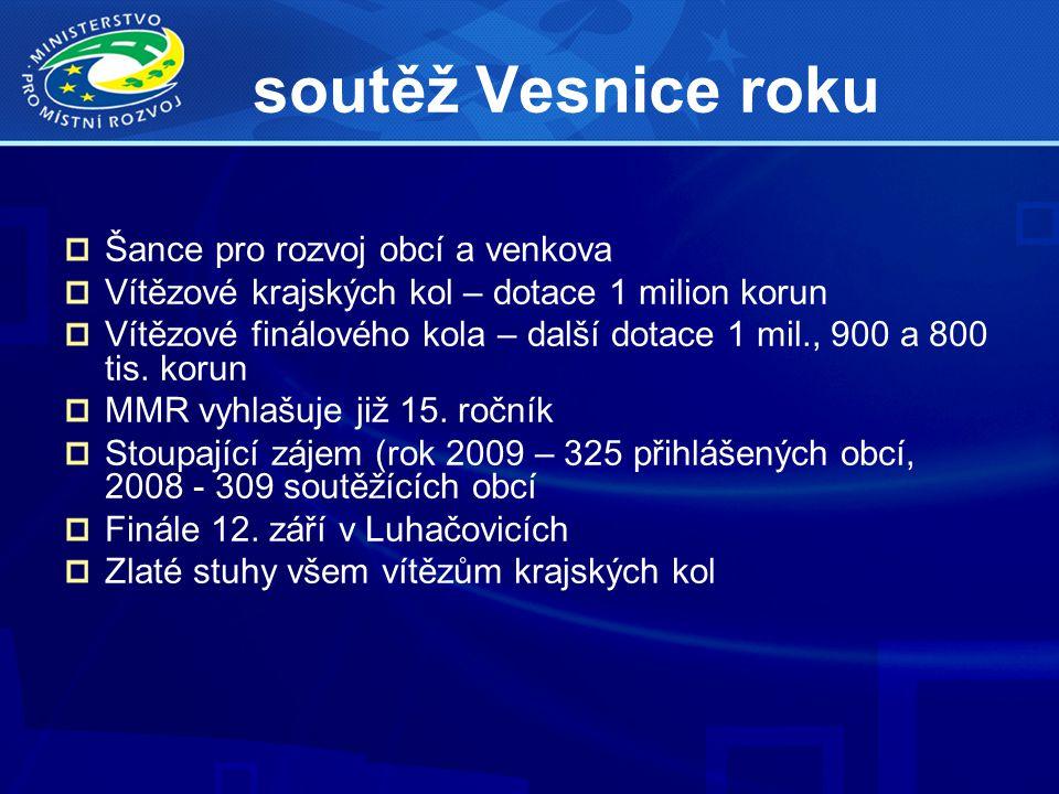 soutěž Vesnice roku Šance pro rozvoj obcí a venkova Vítězové krajských kol – dotace 1 milion korun Vítězové finálového kola – další dotace 1 mil., 900 a 800 tis.