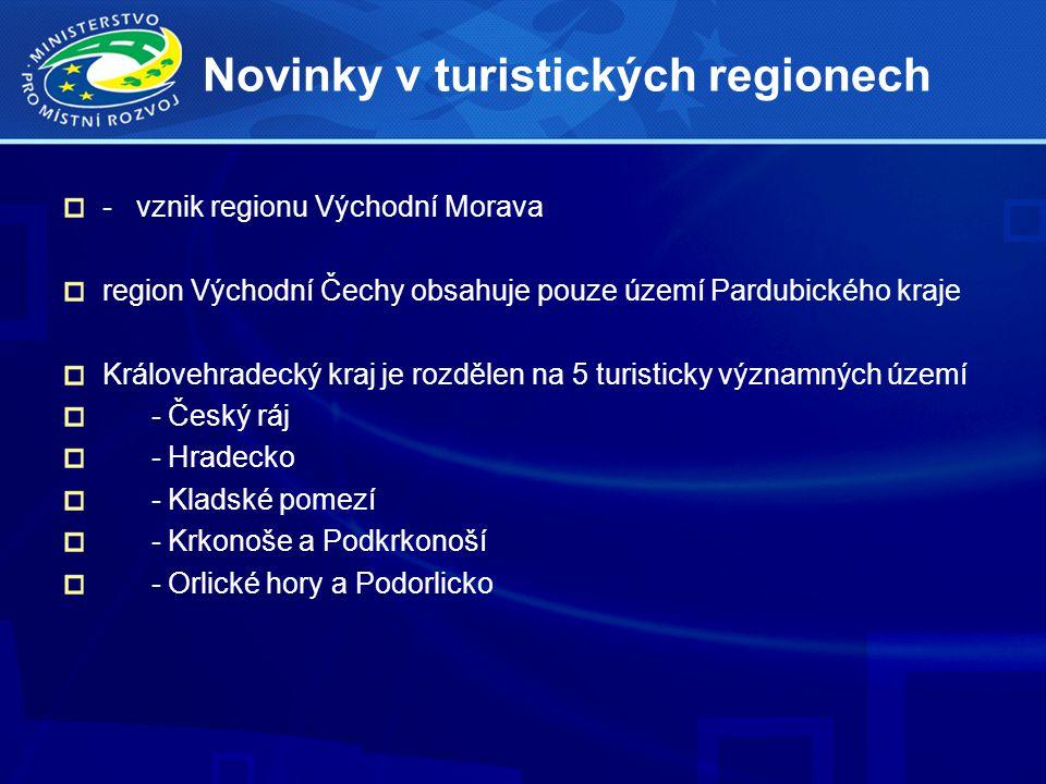 Novinky v turistických regionech - vznik regionu Východní Morava region Východní Čechy obsahuje pouze území Pardubického kraje Královehradecký kraj je rozdělen na 5 turisticky významných území - Český ráj - Hradecko - Kladské pomezí - Krkonoše a Podkrkonoší - Orlické hory a Podorlicko