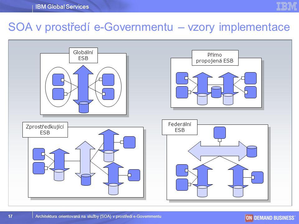 IBM Global Services © 2003 IBM Corporation 17Architektura orientovaná na služby (SOA) v prostředí e-Governmentu Přímo propojená ESB Zprostředkující ES