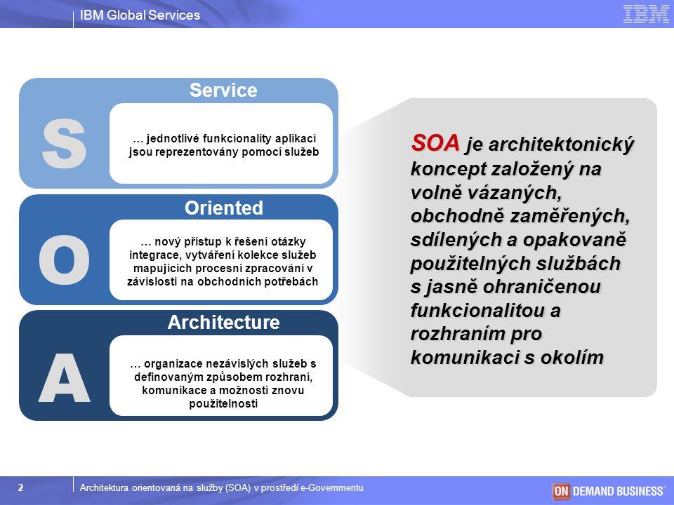 IBM Global Services © 2003 IBM Corporation 2Architektura orientovaná na služby (SOA) v prostředí e-Governmentu SOA je architektonický koncept založený