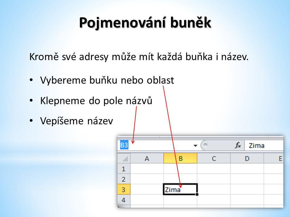 Úprava obsahu buňky Pokud potřebujeme text v buňce opravit: nejprve najedeme kurzorem myši na danou buňku (kurzor má tvar kříže) na buňku dvakrát klikneme v buňce se objeví textový kurzor provedeme opravu