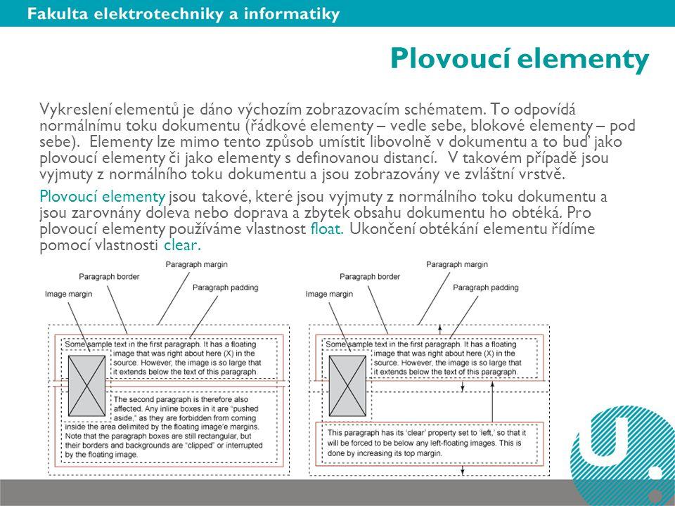 Plovoucí elementy Vykreslení elementů je dáno výchozím zobrazovacím schématem. To odpovídá normálnímu toku dokumentu (řádkové elementy – vedle sebe, b