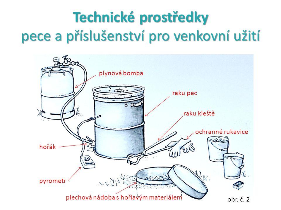 Technické prostředky pece a příslušenství pro venkovní užití plynová bomba pyrometr hořák raku pec B raku kleště plechová nádoba s hořlavým materiálem