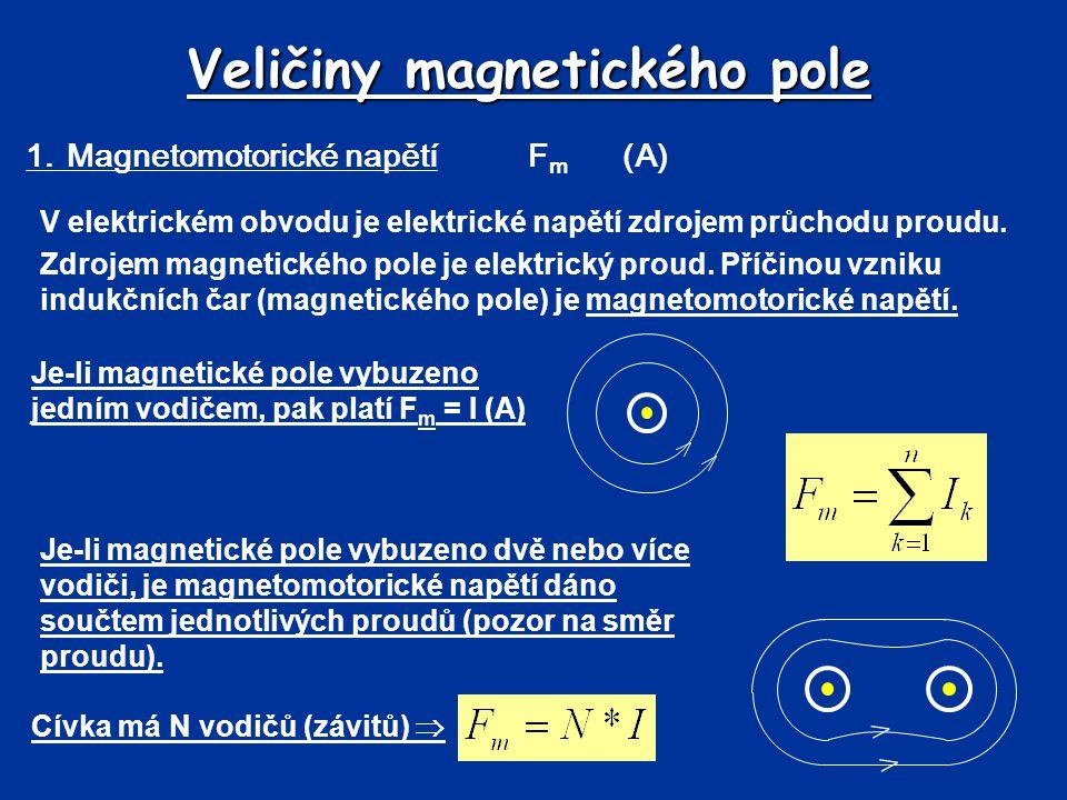 Veličiny magnetického pole 1.Magnetomotorické napětíF m (A) V elektrickém obvodu je elektrické napětí zdrojem průchodu proudu. Zdrojem magnetického po