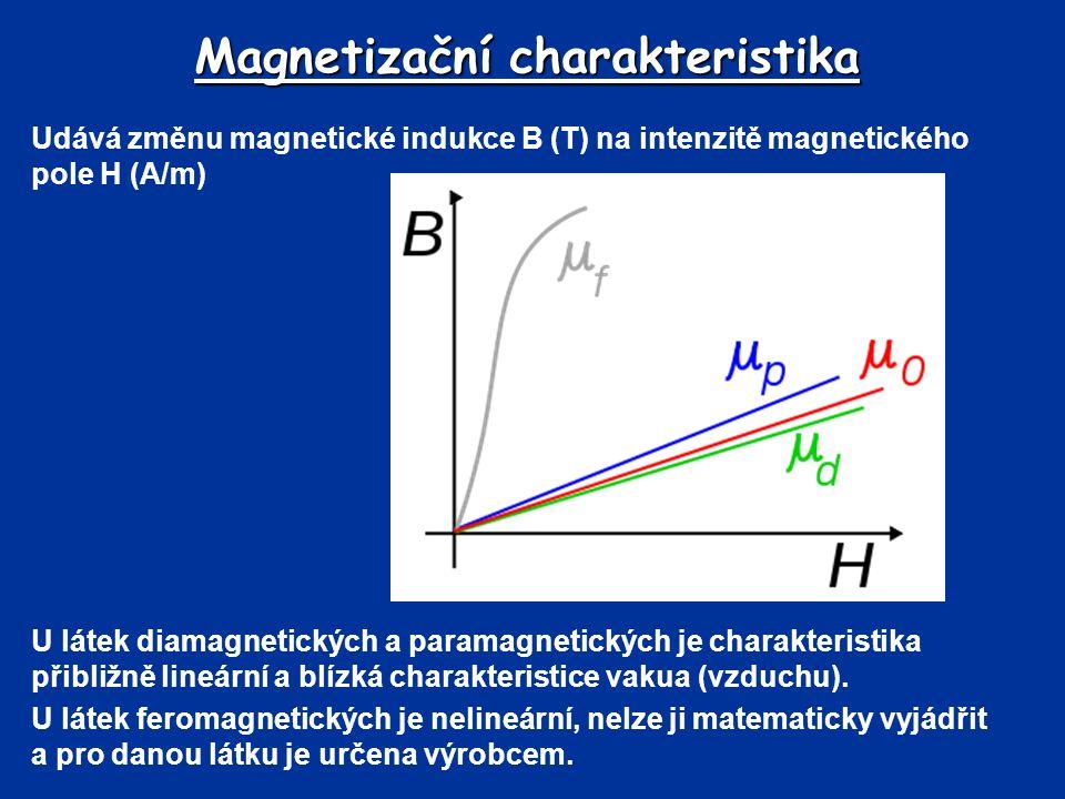 Magnetizační charakteristika Udává změnu magnetické indukce B (T) na intenzitě magnetického pole H (A/m) U látek diamagnetických a paramagnetických je