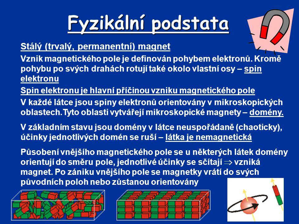 Magnetické pole uvnitř vodiče Při průchodu proudu vodičem vzniká magnetické pole nejen vně vodiče, ale i uvnitř vodiče.