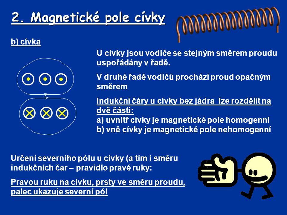 2. Magnetické pole cívky b) cívka U cívky jsou vodiče se stejným směrem proudu uspořádány v řadě. V druhé řadě vodičů prochází proud opačným směrem In