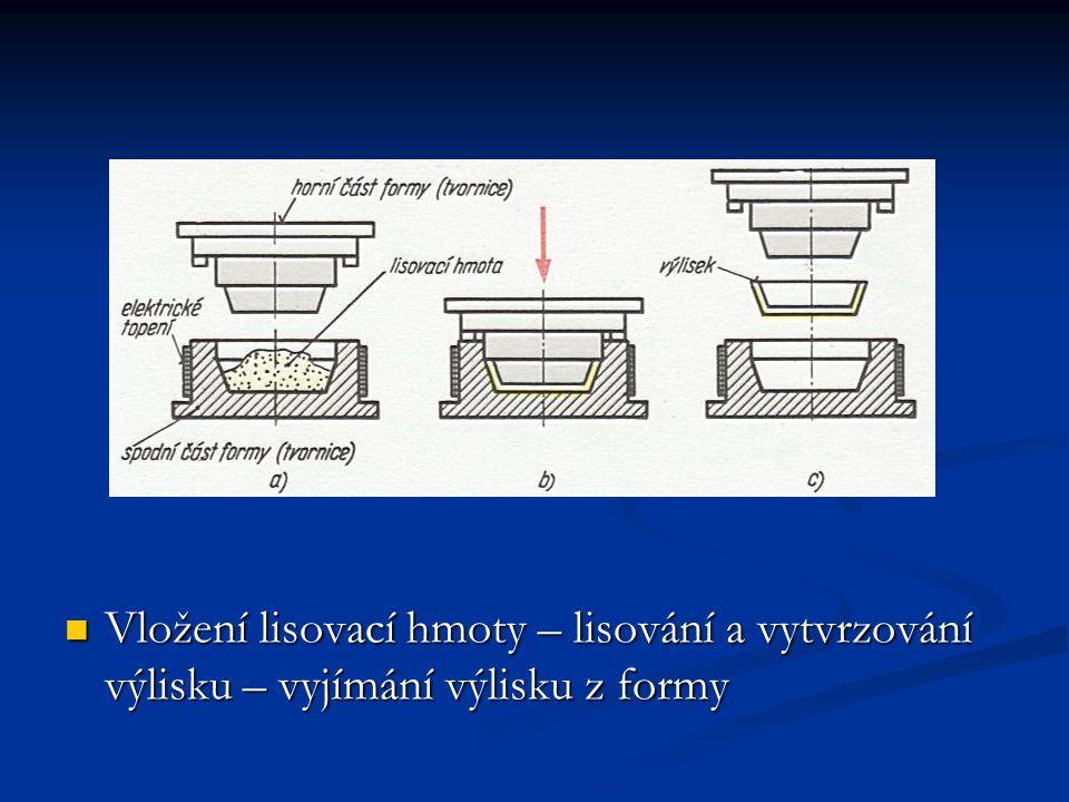 Vložení lisovací hmoty – lisování a vytvrzování výlisku – vyjímání výlisku z formy Vložení lisovací hmoty – lisování a vytvrzování výlisku – vyjímání
