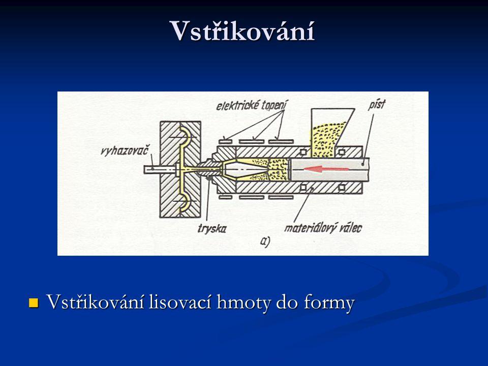 Vstřikování Vstřikování lisovací hmoty do formy Vstřikování lisovací hmoty do formy