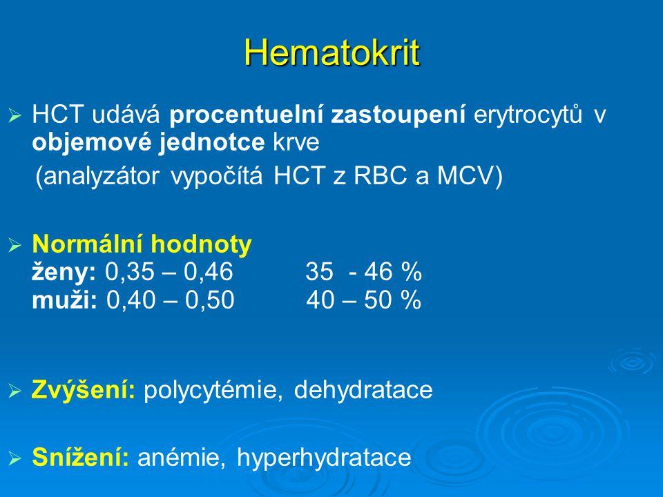 Hematokrit   HCT udává procentuelní zastoupení erytrocytů v objemové jednotce krve (analyzátor vypočítá HCT z RBC a MCV)   Normální hodnoty ženy: