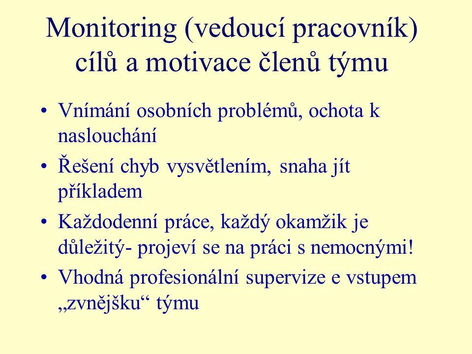 Monitoring (vedoucí pracovník) cílů a motivace členů týmu Vnímání osobních problémů, ochota k naslouchání Řešení chyb vysvětlením, snaha jít příkladem Každodenní práce, každý okamžik je důležitý- projeví se na práci s nemocnými.