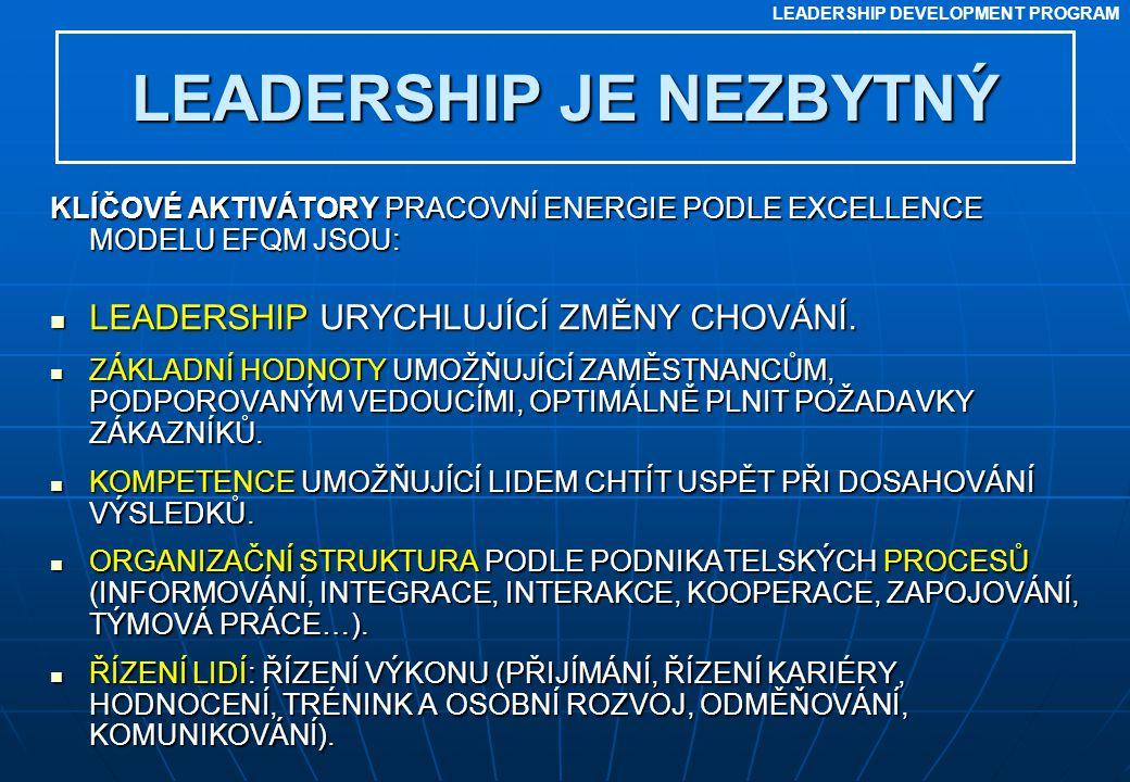 LEADERSHIP DEVELOPMENT PROGRAM LEADERSHIP JE NEZBYTNÝ KLÍČOVÉ AKTIVÁTORY PRACOVNÍ ENERGIE PODLE EXCELLENCE MODELU EFQM JSOU: LEADERSHIP URYCHLUJÍCÍ ZM