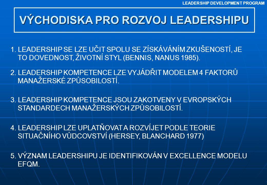 LEADERSHIP DEVELOPMENT PROGRAM 4. LEADERSHIP LZE UPLATŇOVAT A ROZVÍJET PODLE TEORIE SITUAČNÍHO VŮDCOVSTVÍ (HERSEY, BLANCHARD 1977) 2. LEADERSHIP KOMPE