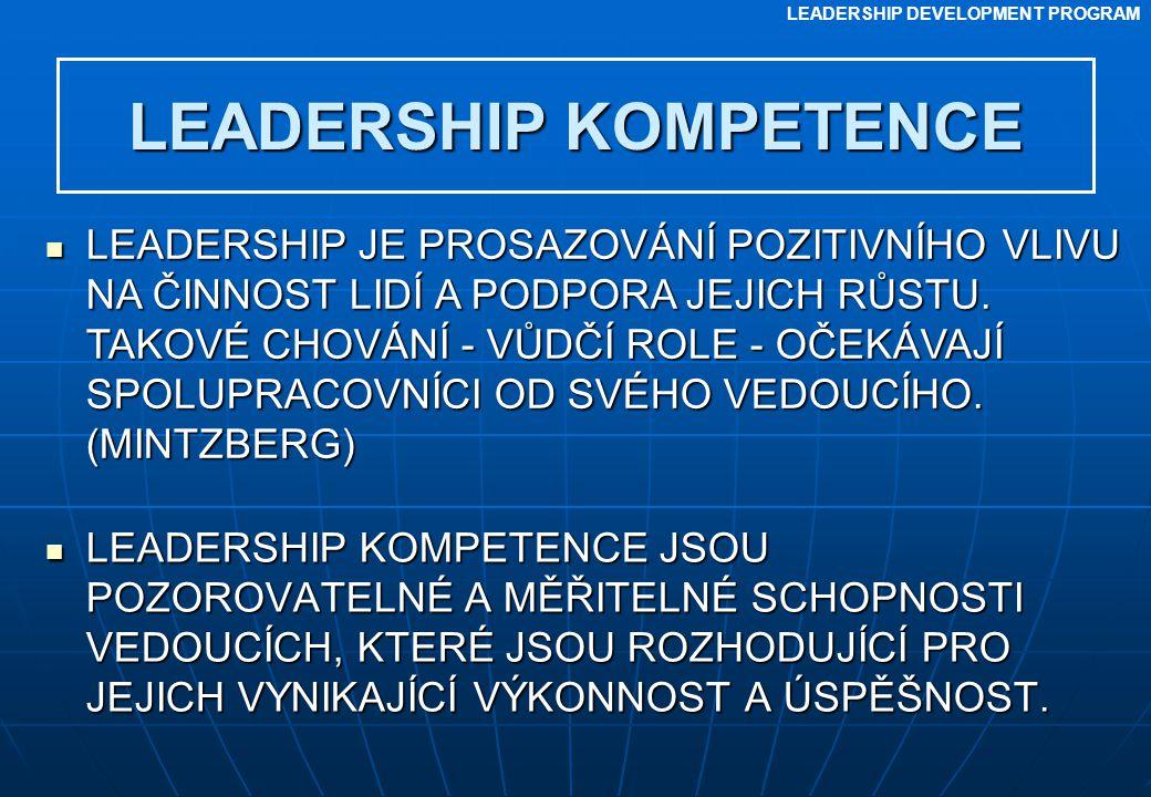 LEADERSHIP DEVELOPMENT PROGRAM LEADERSHIP KOMPETENCE LEADERSHIP KOMPETENCE JSOU POZOROVATELNÉ A MĚŘITELNÉ SCHOPNOSTI VEDOUCÍCH, KTERÉ JSOU ROZHODUJÍCÍ
