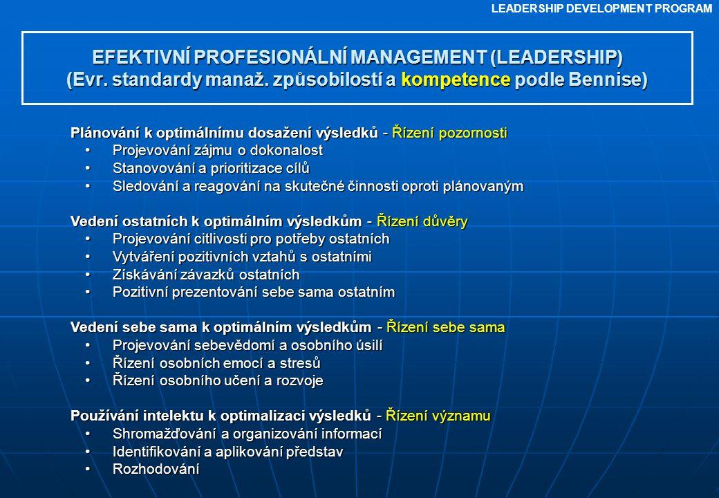 LEADERSHIP DEVELOPMENT PROGRAM EFEKTIVNÍ PROFESIONÁLNÍ MANAGEMENT (LEADERSHIP) (Evr. standardy manaž. způsobilostí a kompetence podle Bennise) Plánová