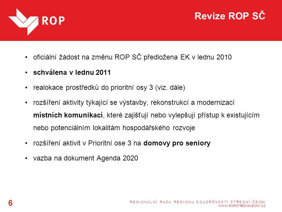 Revize ROP SČ oficiální žádost na změnu ROP SČ předložena EK v lednu 2010 schválena v lednu 2011 realokace prostředků do prioritní osy 3 (viz.