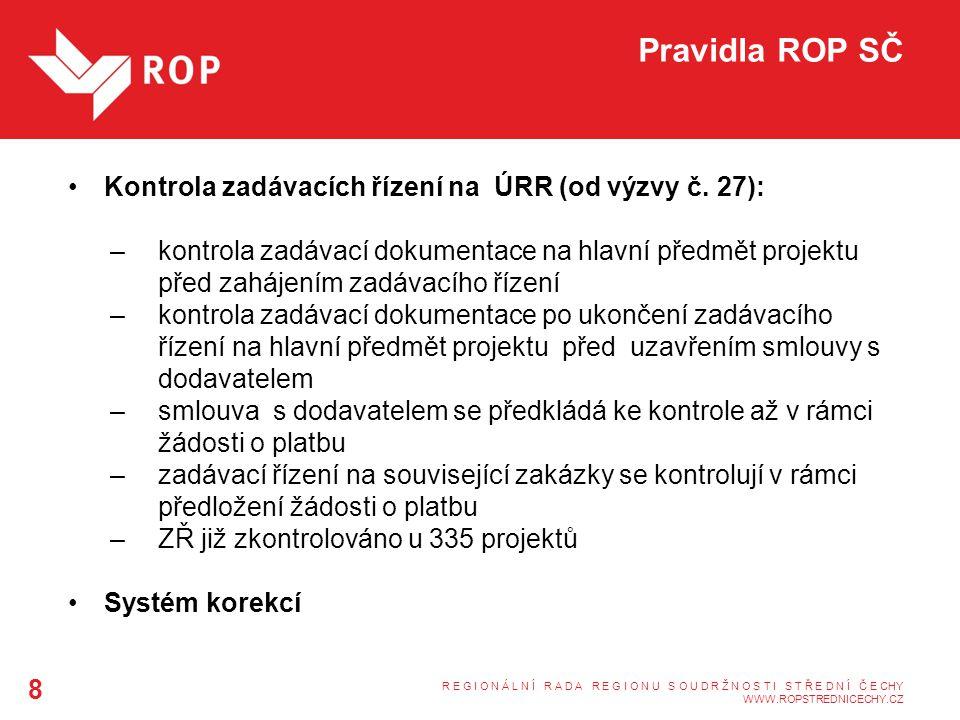 Pravidla ROP SČ Kontrola zadávacích řízení na ÚRR (od výzvy č.