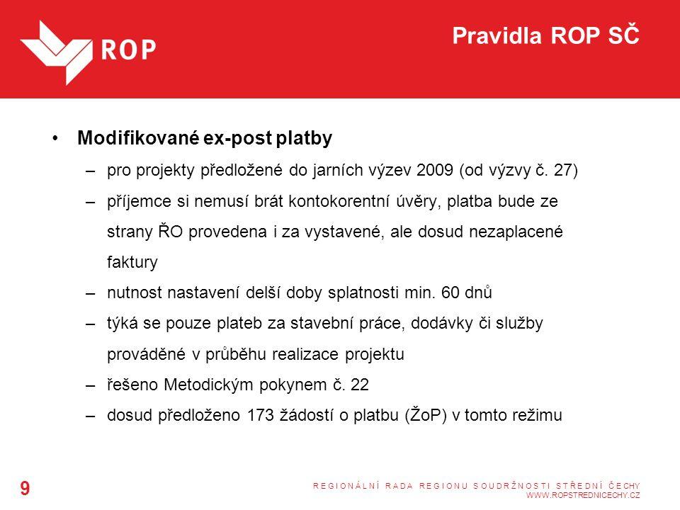 Pravidla ROP SČ Modifikované ex-post platby –pro projekty předložené do jarních výzev 2009 (od výzvy č.