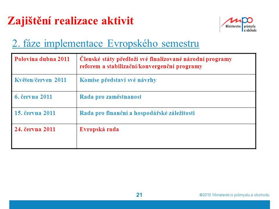  2010  Ministerstvo průmyslu a obchodu 21 Zajištění realizace aktivit 2.