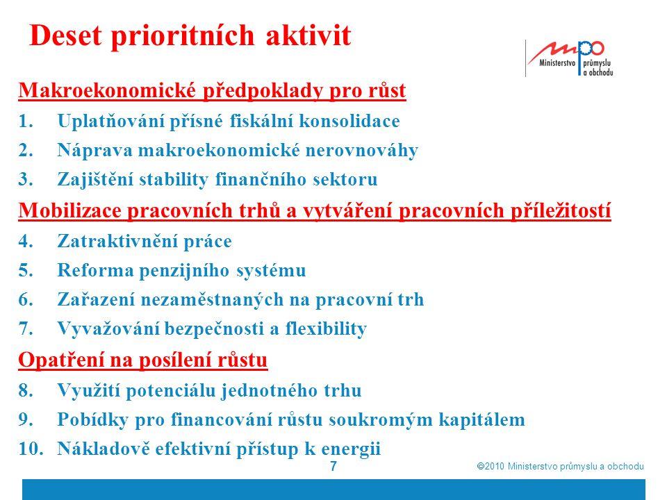  2010  Ministerstvo průmyslu a obchodu 7 Deset prioritních aktivit Makroekonomické předpoklady pro růst 1.