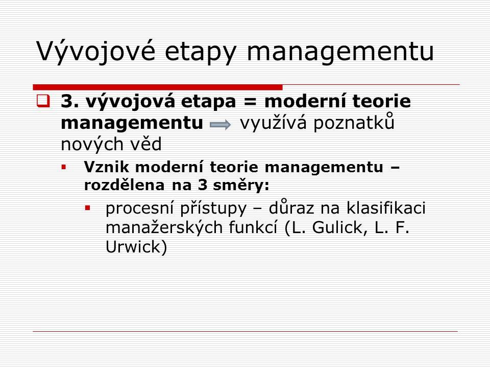 Vývojové etapy managementu  3. vývojová etapa = moderní teorie managementu využívá poznatků nových věd  Vznik moderní teorie managementu – rozdělena