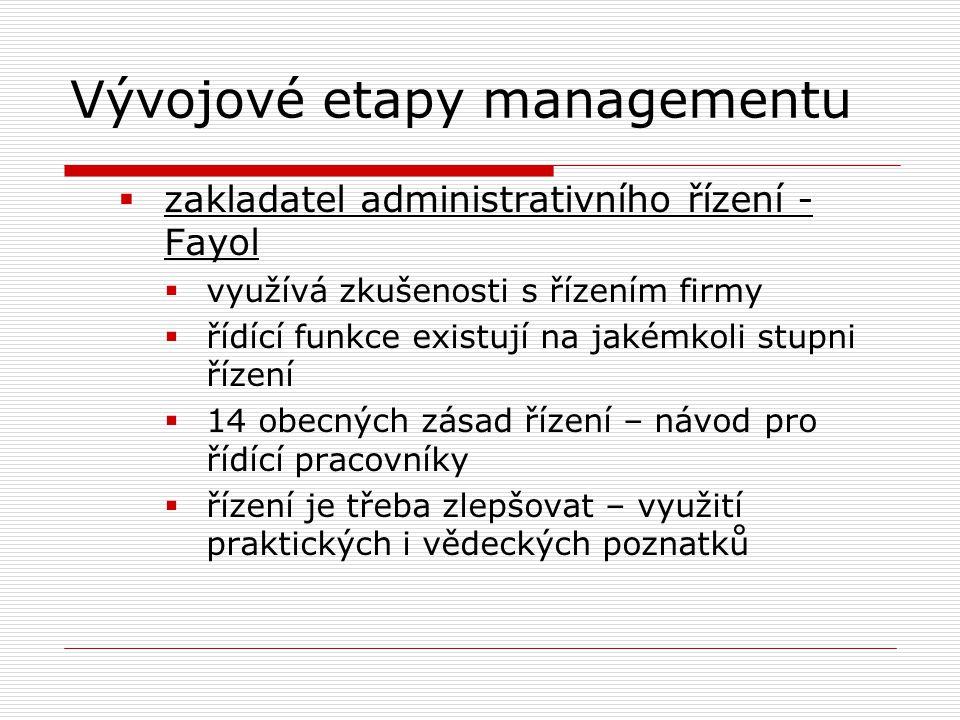 Vývojové etapy managementu  zakladatel administrativního řízení - Fayol  využívá zkušenosti s řízením firmy  řídící funkce existují na jakémkoli st